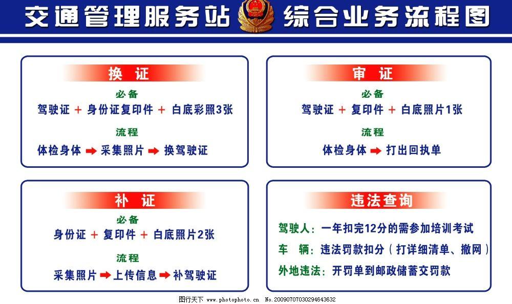 交通管理服务站业务流程图图片图片