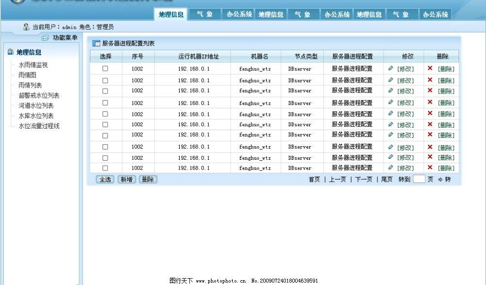 后台管理系统界面图片_网页界面模板_ui界面设计_图行