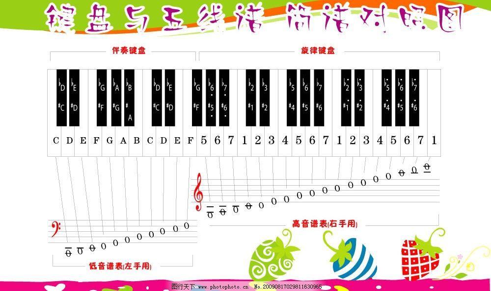 五线谱简谱对照图 钢琴 音乐 音符 音符对照 卡通水果 蓝色 高音 低音