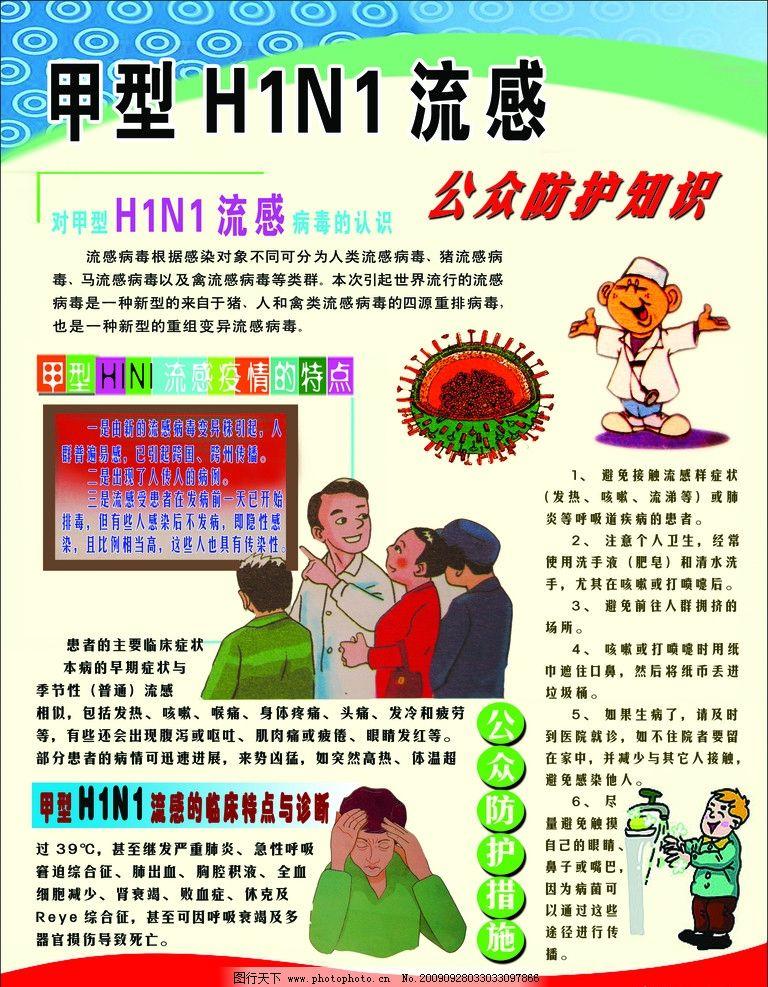h1n1流感知识宣传展板